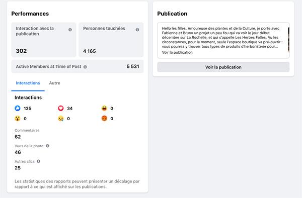 statistiques de publication groupe Facebook
